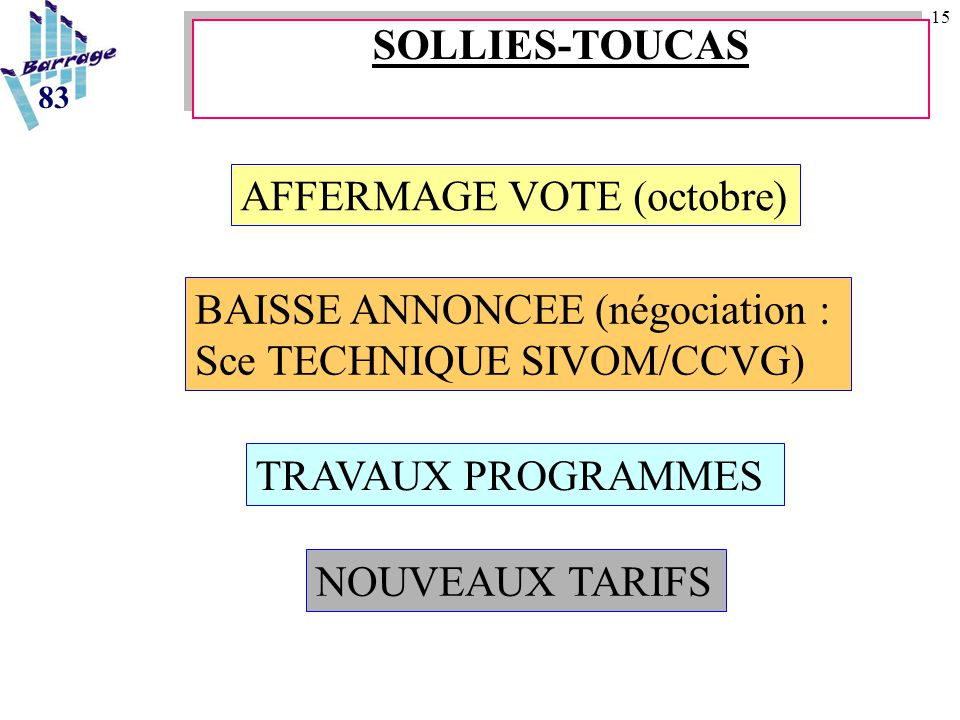 15 AFFERMAGE VOTE (octobre) BAISSE ANNONCEE (négociation : Sce TECHNIQUE SIVOM/CCVG) TRAVAUX PROGRAMMES NOUVEAUX TARIFS 83 SOLLIES-TOUCAS