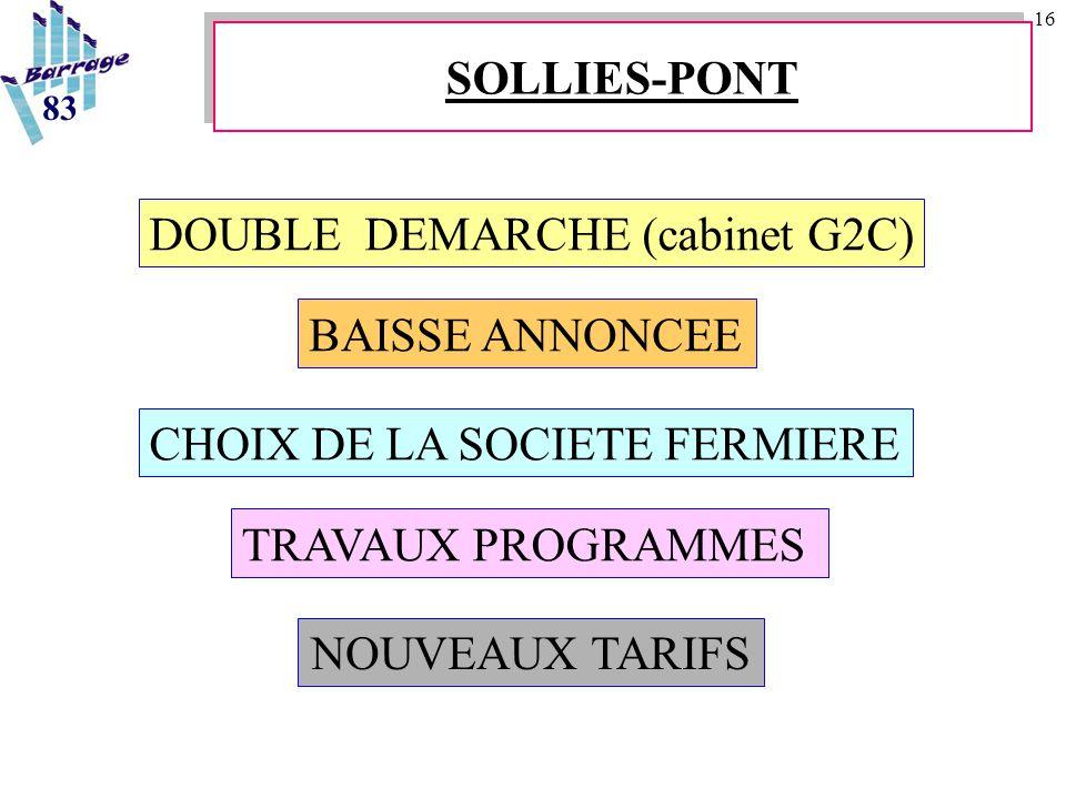 16 NOUVEAUX TARIFS DOUBLE DEMARCHE (cabinet G2C) BAISSE ANNONCEE CHOIX DE LA SOCIETE FERMIERE TRAVAUX PROGRAMMES 83 SOLLIES-PONT