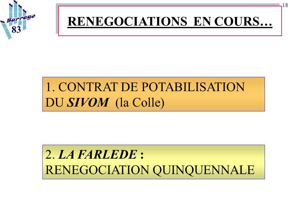 18 2.LA FARLEDE : RENEGOCIATION QUINQUENNALE 1.