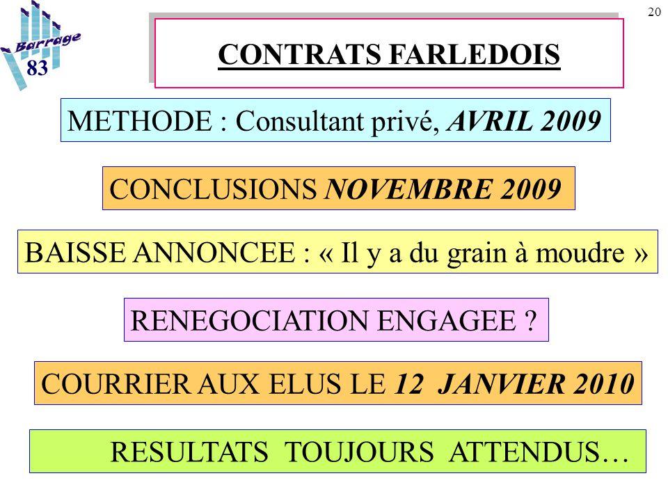 20 RESULTATS TOUJOURS ATTENDUS… METHODE : Consultant privé, AVRIL 2009 CONCLUSIONS NOVEMBRE 2009 BAISSE ANNONCEE : « Il y a du grain à moudre » RENEGOCIATION ENGAGEE .