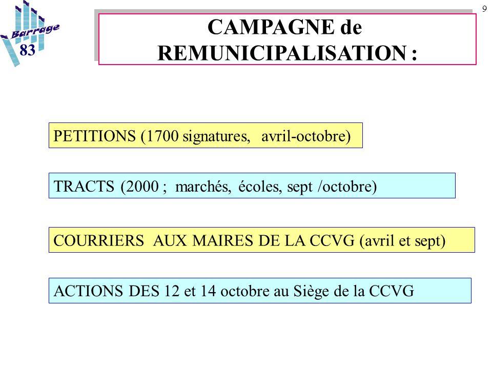 9 PETITIONS (1700 signatures, avril-octobre) TRACTS (2000 ; marchés, écoles, sept /octobre) ACTIONS DES 12 et 14 octobre au Siège de la CCVG COURRIERS AUX MAIRES DE LA CCVG (avril et sept) CAMPAGNE de REMUNICIPALISATION : CAMPAGNE de REMUNICIPALISATION : 83