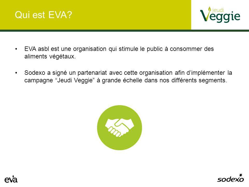 Qui est EVA. EVA asbl est une organisation qui stimule le public à consommer des aliments végétaux.