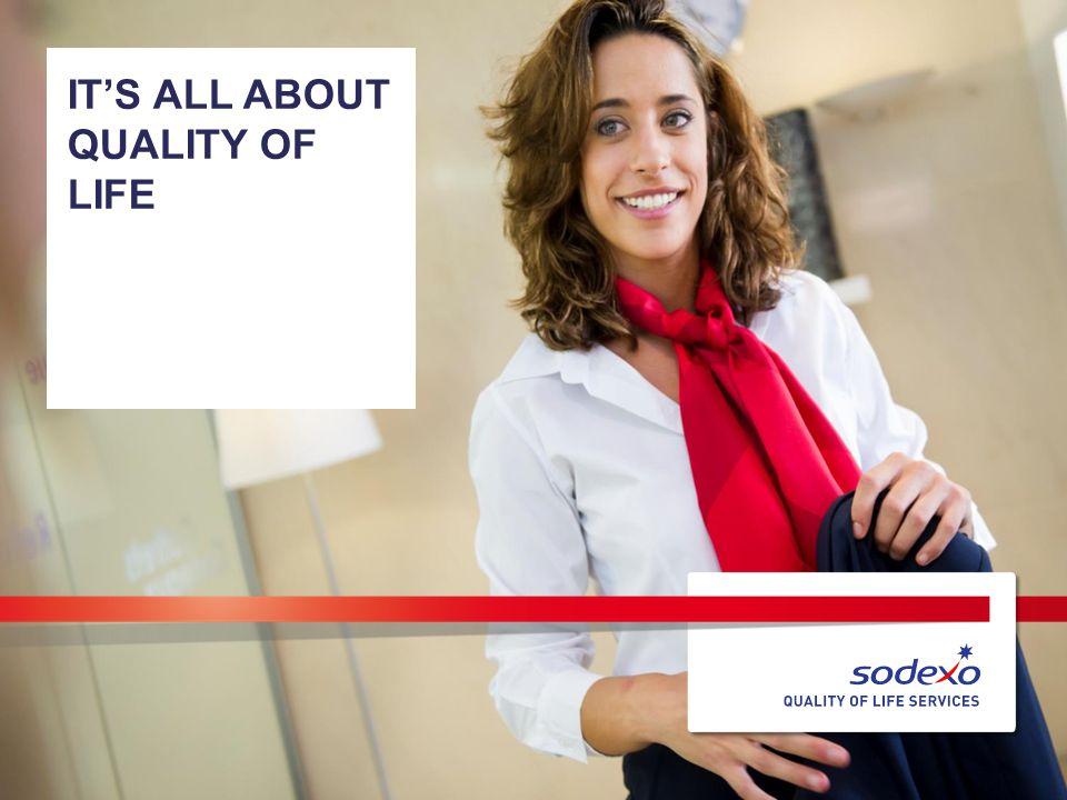UZ GENT BELGIUM 150 collaborateurs gérés par Sodexo 47 collaborateurs 9,4 M € revenues 5 services 32 – Tout est une question de Qualité de Vie