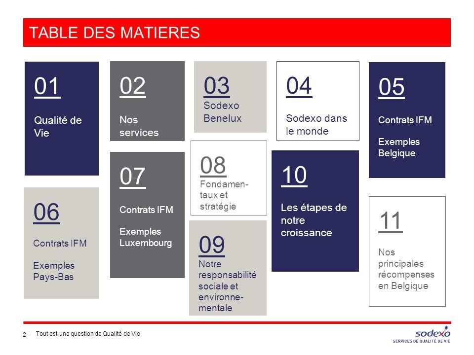 P&G BELGIUM 15 collaborateurs 3,9 M € revenues 14 services 23 – Tout est une question de Qualité de Vie