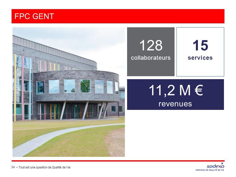 FPC GENT 128 collaborateurs 15 services 11,2 M € revenues 34 – Tout est une question de Qualité de Vie