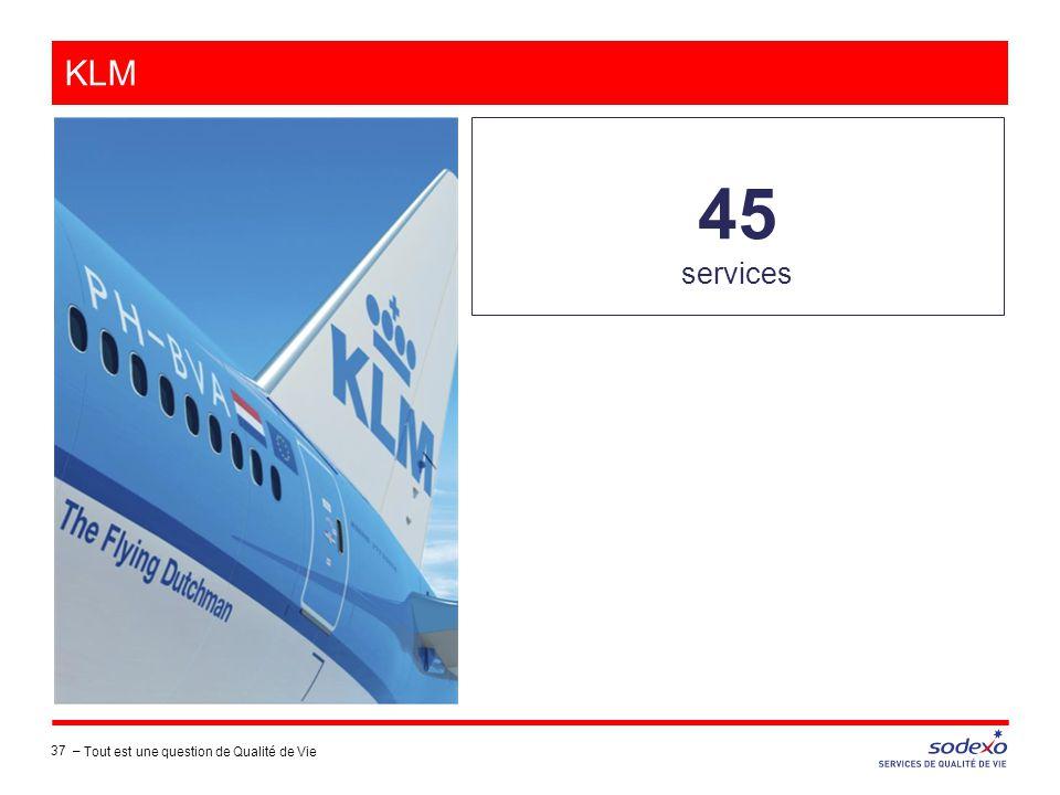 KLM 45 services 37 – Tout est une question de Qualité de Vie