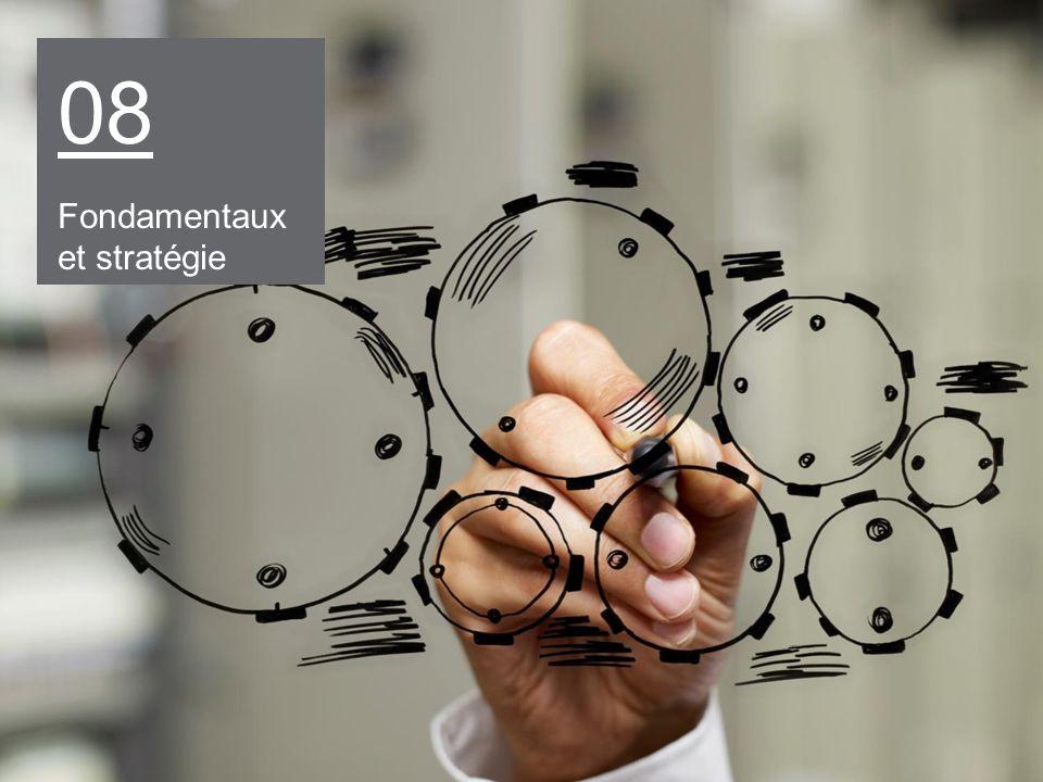 08 Fondamentaux et stratégie