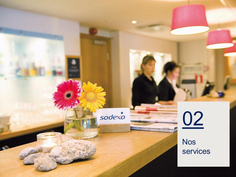 NOS SERVICES 6 –Tout est une question de Qualité de Vie SODEXO EST LE LEADER MONDIAL DES SERVICES QUI AMÉLIORENT LA QUALITÉ DE VIE On-site Services Benefits & Rewards Services Personal & Home Services