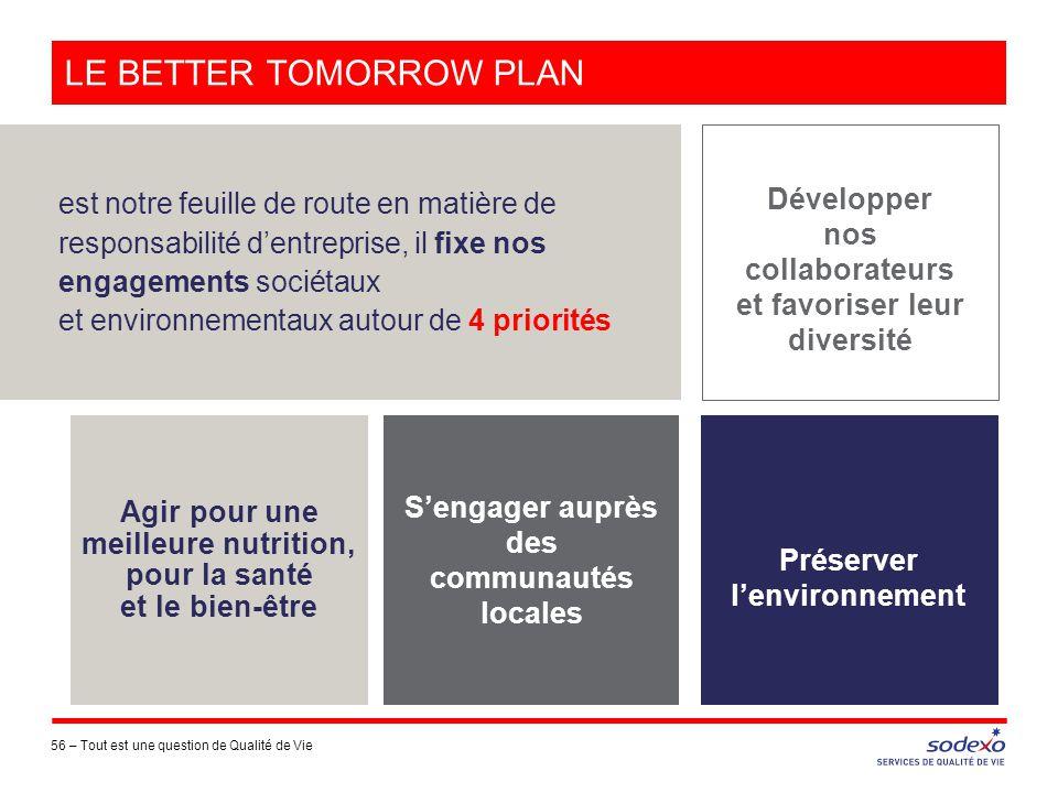 LE BETTER TOMORROW PLAN 56 – est notre feuille de route en matière de responsabilité d'entreprise, il fixe nos engagements sociétaux et environnementa