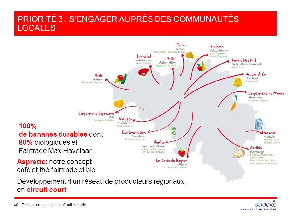 PRIORITÉ 3 : S'ENGAGER AUPRÈS DES COMMUNAUTÉS LOCALES 100% de bananes durables dont 80% biologiques et Fairtrade Max Havelaar Aspretto: notre concept