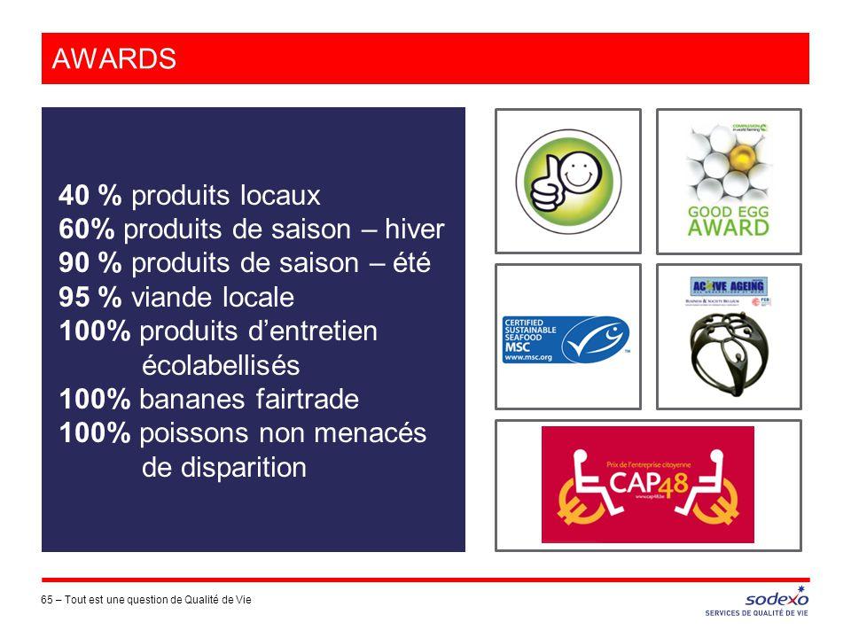 AWARDS 65 –Tout est une question de Qualité de Vie 40 % produits locaux 60% produits de saison – hiver 90 % produits de saison – été 95 % viande local