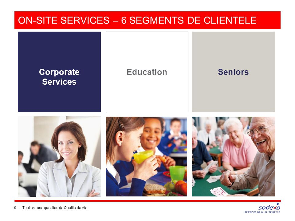 ON-SITE SERVICES – 6 SEGMENTS DE CLIENTELE 9 –Tout est une question de Qualité de Vie Corporate Services Education Seniors
