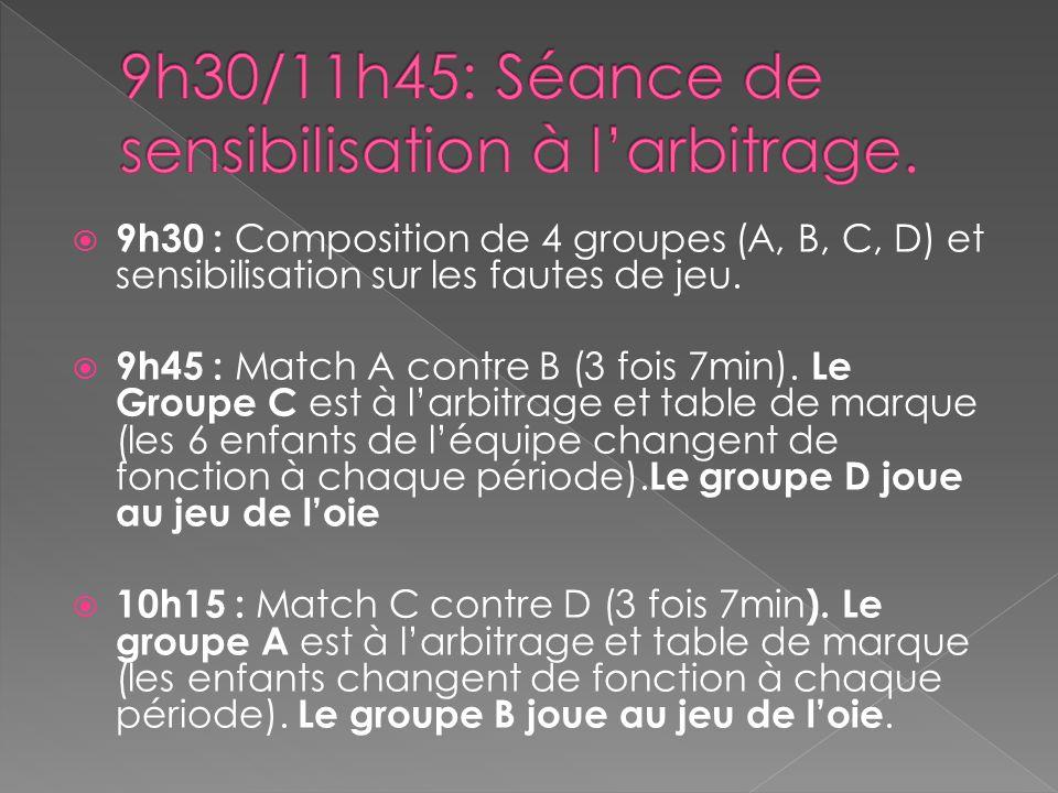  9h30 : Composition de 4 groupes (A, B, C, D) et sensibilisation sur les fautes de jeu.