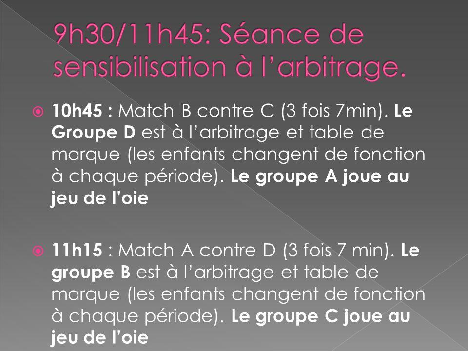  10h45 : Match B contre C (3 fois 7min).