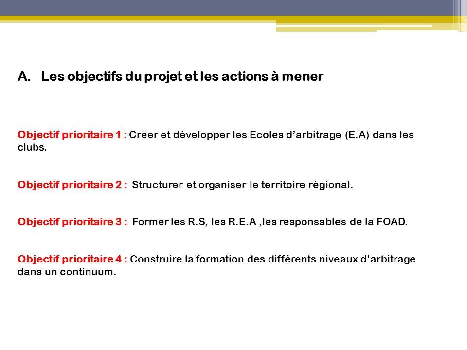 A.Les objectifs du projet et les actions à mener Objectif prioritaire 1 : Créer et développer les Ecoles d'arbitrage (E.A) dans les clubs. Objectif pr