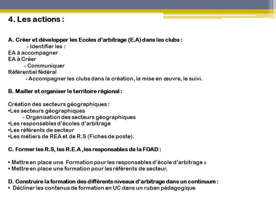 4. Les actions : A. Créer et développer les Ecoles d'arbitrage (E.A) dans les clubs : - Identifier les : EA à accompagner EA à Créer - Communiquer Réf