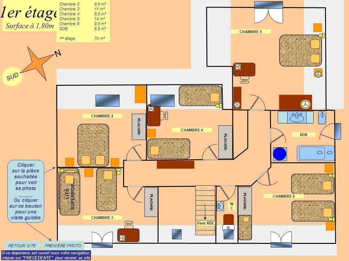 PLACARD LITS SUPERPOSES CHAMBRE 4 CHAMBRE 2 CHAMBRE 6 CHAMBRE 3 CHAMBRE 5 SDB WCWC 1er étage Surface à 1,80m Chambre 29,6 m² Chambre 311 m² Chambre 48,5 m² Chambre 514 m² Chambre 69,5 m² SDB6,5 m² 1 er étage70 m² Vers RDC N SUD PREMIERE PHOTO RETOUR SITE Cliquer sur la pièce souhaitée pour voir sa photo _____ Ou cliquer sur ce bouton pour une visite guidée Si ce diaporama est ouvert sous votre navigateur, cliquer sur PRECEDENTE pour revenir au site