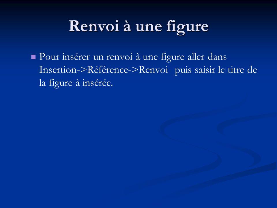 Renvoi à une figure Pour insérer un renvoi à une figure aller dans Insertion->Référence->Renvoi puis saisir le titre de la figure à insérée.