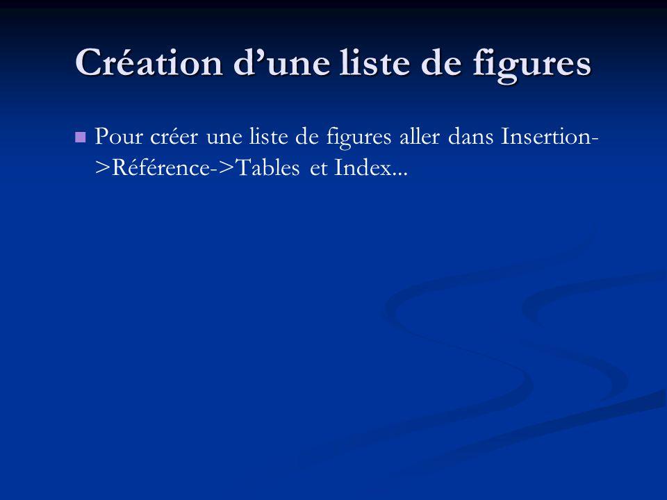 Création d'une liste de figures Pour créer une liste de figures aller dans Insertion- >Référence->Tables et Index...