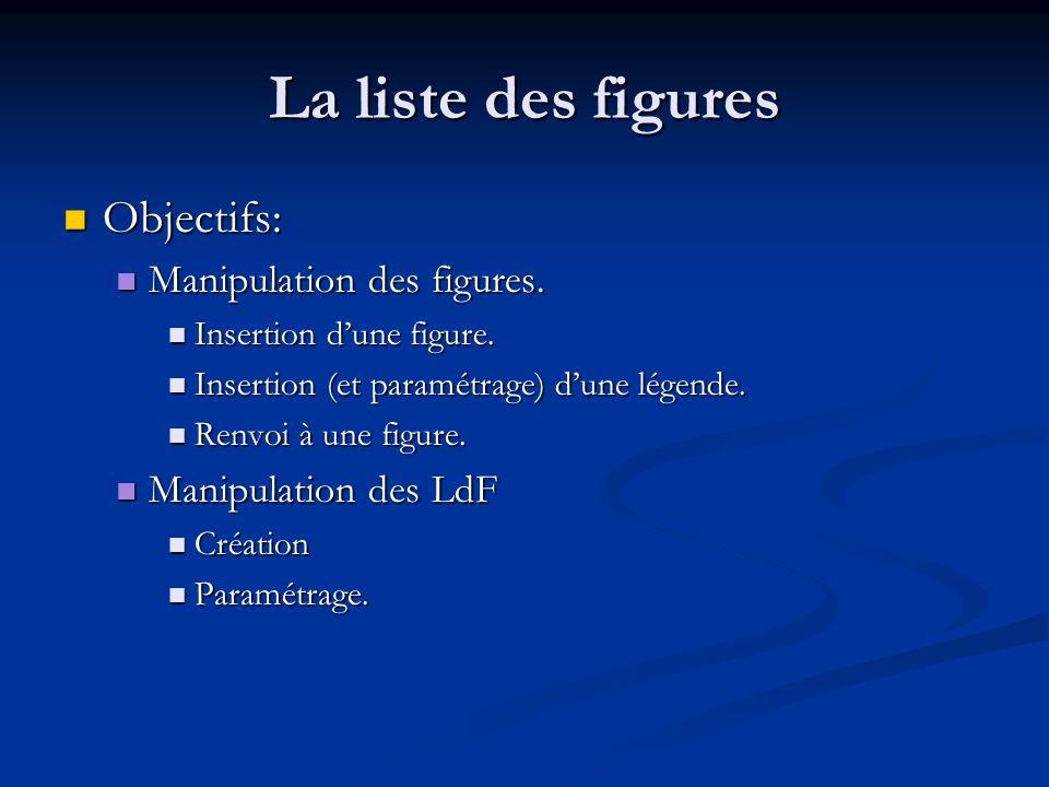 La liste des figures La liste des figures comprend tous les graphiques, diagrammes ou histogrammes, illustrations, photographies, images et cartes avec le même titre que celui utilisé dans le texte.