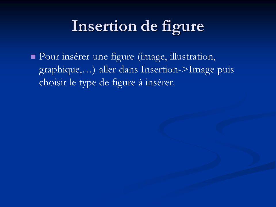 Insertion de figure Pour insérer une figure (image, illustration, graphique,…) aller dans Insertion->Image puis choisir le type de figure à insérer.