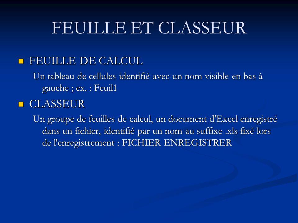 FEUILLE ET CLASSEUR FEUILLE DE CALCUL FEUILLE DE CALCUL Un tableau de cellules identifié avec un nom visible en bas à gauche ; ex. : Feuil1 CLASSEUR C