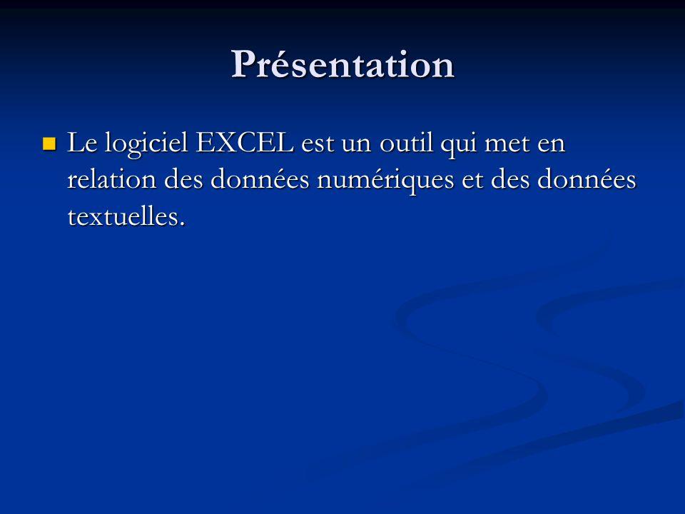 Présentation Le logiciel EXCEL est un outil qui met en relation des données numériques et des données textuelles. Le logiciel EXCEL est un outil qui m
