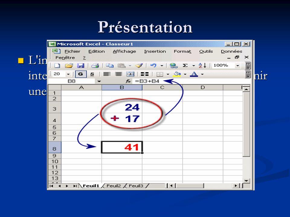 Présentation L'intérêt de cet outil est de créer une interdépendance entre les données pour obtenir une réactivité lors des phases de recalcule. L'int
