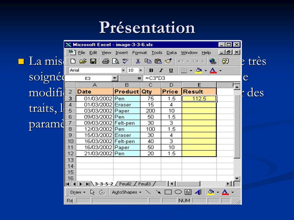 Présentation La mise en forme des documents peut être très soignée. Vous avez en effet la possibilité de modifier la taille des caractères, la grosseu