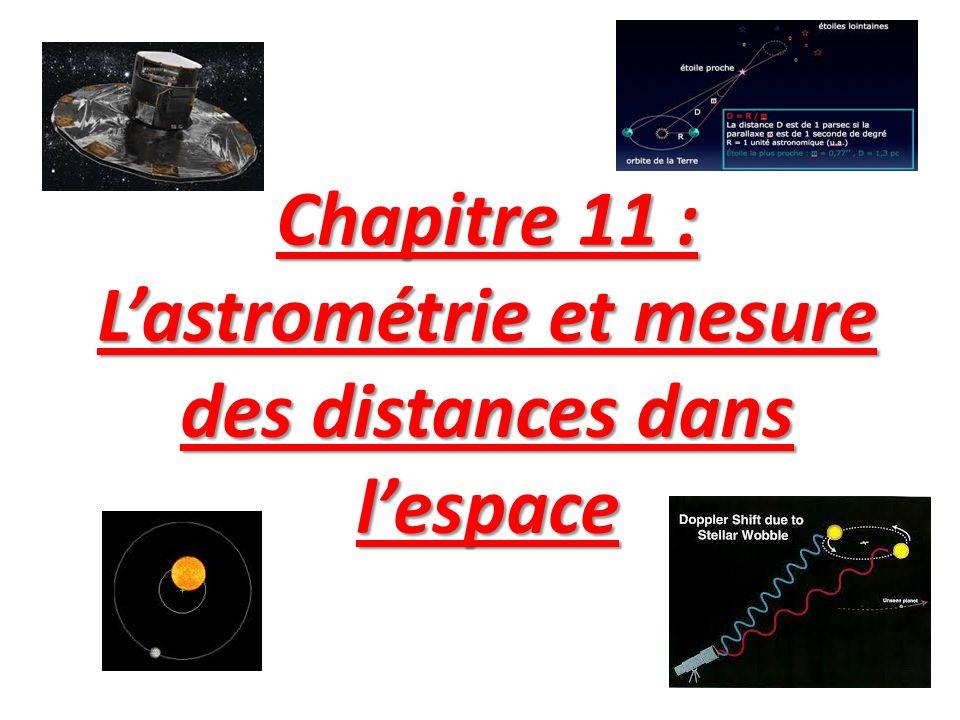 Chapitre 11 : L'astrométrie et mesure des distances dans l'espace