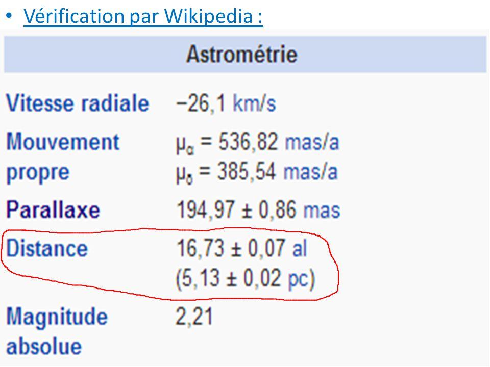 Vérification par Wikipedia :