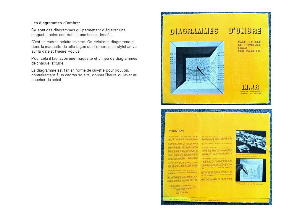 Les diagrammes d'ombre: Ce sont des diagrammes qui permettent d'éclairer une maquette selon une date et une heure donnée. C'est un cadran solaire inve