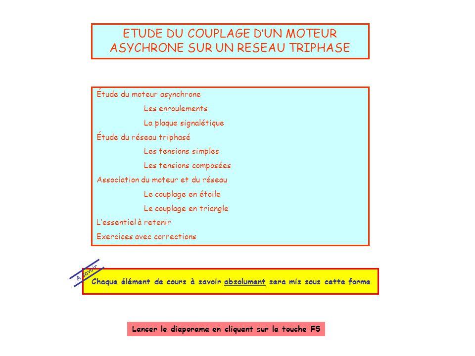 COUPLAGE D'UN MOTEUR ASYNCHRONE SUR UN RESEAU TRIPHASE Correction - e - Un enroulement du moteur peut supporter la plus petite des deux tensions soit 230 V La tension simple du réseau est V = 133 V La tension composée du réseau est U = 230 V Le seul couplage possible doit être réalisé en triangle Retour au questionnaire Réseau LigneMoteur asynchrone Phase 1 Phase 2 Phase 3 Neutre 230 V V = 127 V U = 220 V