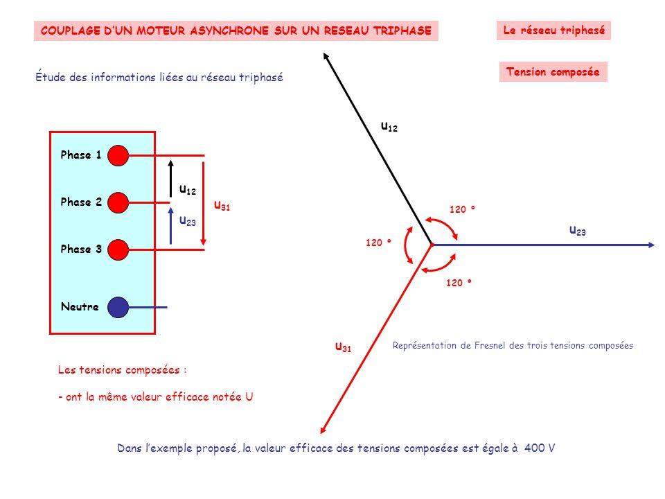 COUPLAGE D'UN MOTEUR ASYNCHRONE SUR UN RESEAU TRIPHASE Étude des informations liées au réseau triphasé Suivant Neutre Phase 3 Phase 2 Phase 1 Le résea