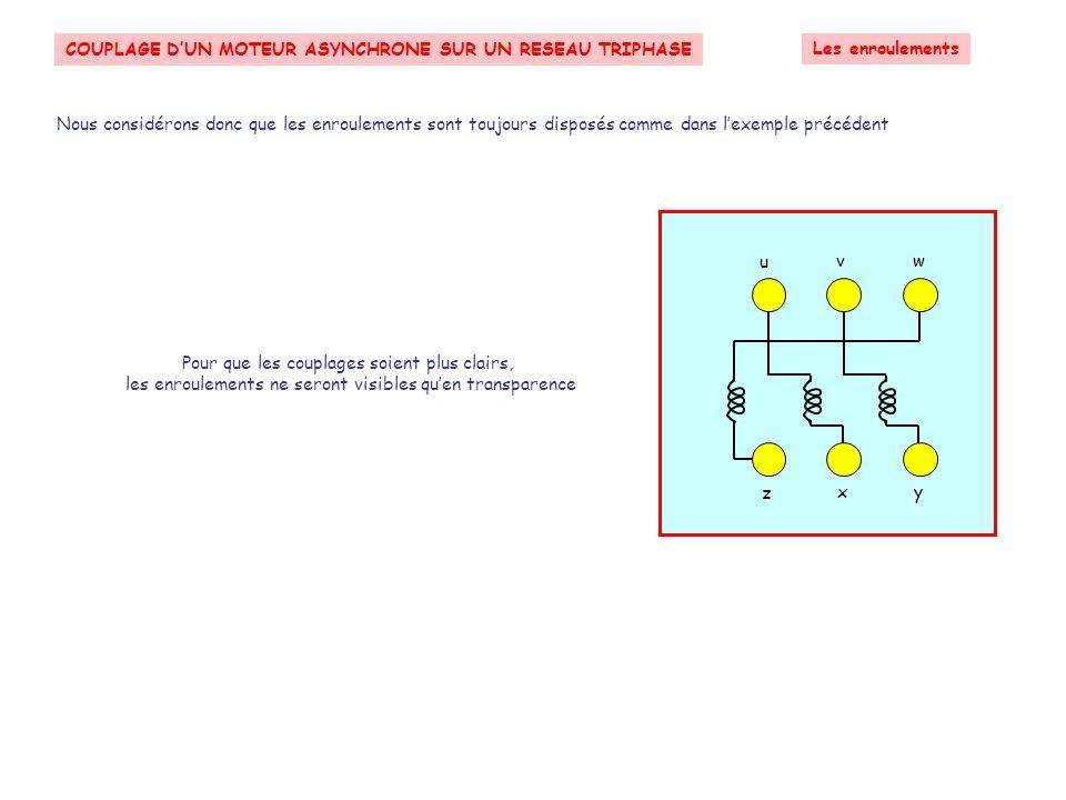 COUPLAGE D'UN MOTEUR ASYNCHRONE SUR UN RESEAU TRIPHASE u vw z xy 230 V – 400 V La plus petite des deux tensions indiquées doit être appliquée aux bornes de chaque enroulement.