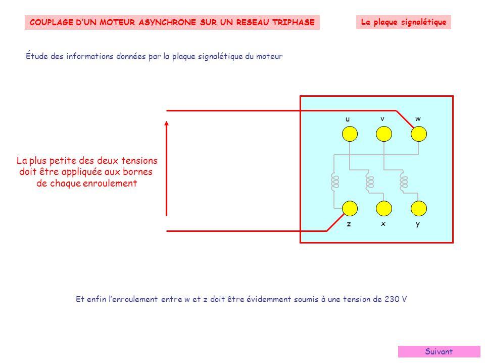 COUPLAGE D'UN MOTEUR ASYNCHRONE SUR UN RESEAU TRIPHASE Le couplage en ETOILE Le couplage en étoile RéseauLigneMoteur asynchrone Suivant Neutre Phase 3 Phase 2 Phase 1 La tension aux bornes de chaque enroulement est égale à la tension entre une phase et le neutre