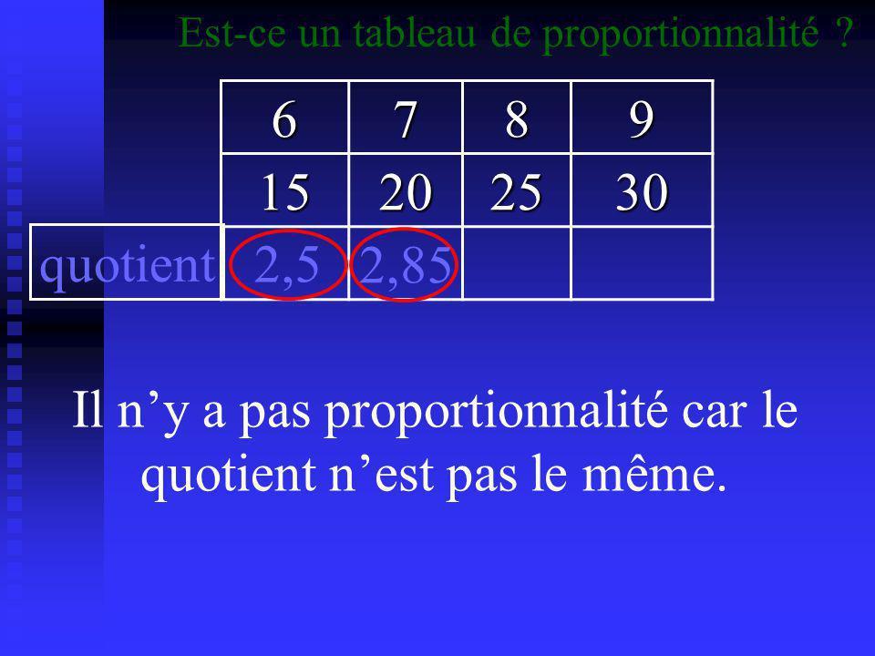 6789 11121314 Il n'y a pas proportionnalité car le quotient n'est pas le même.