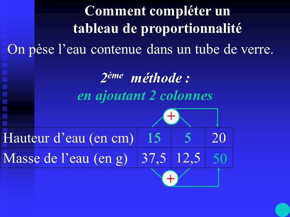  2,5 Comment compléter un tableau de proportionnalité Hauteur d'eau (en cm) 1592418 Masse de l'eau (en g) 37,5 On pèse l'eau contenue dans un tube de verre.