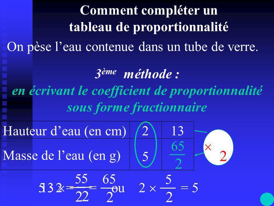 Comment compléter un tableau de proportionnalité On pèse l'eau contenue dans un tube de verre.