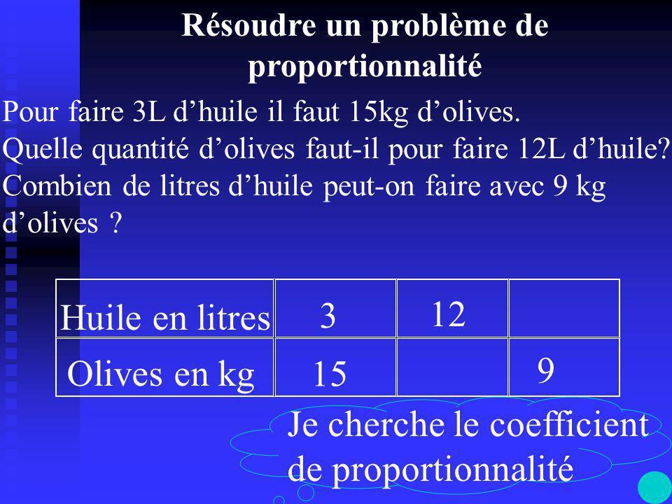 Huile en litres Olives en kg 3 15 12 9 J'écris les données Pour faire 3L d'huile il faut 15kg d'olives.