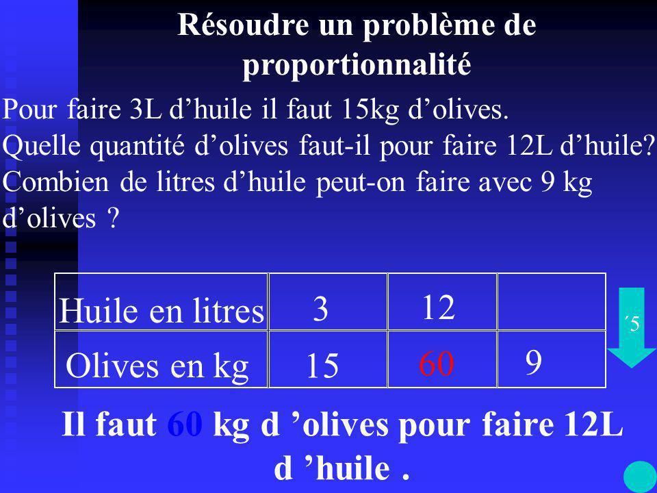 15 : 3 = 5 Il faut multiplier par 5 pour passer de la 1 ère à la 2 ème ligne.