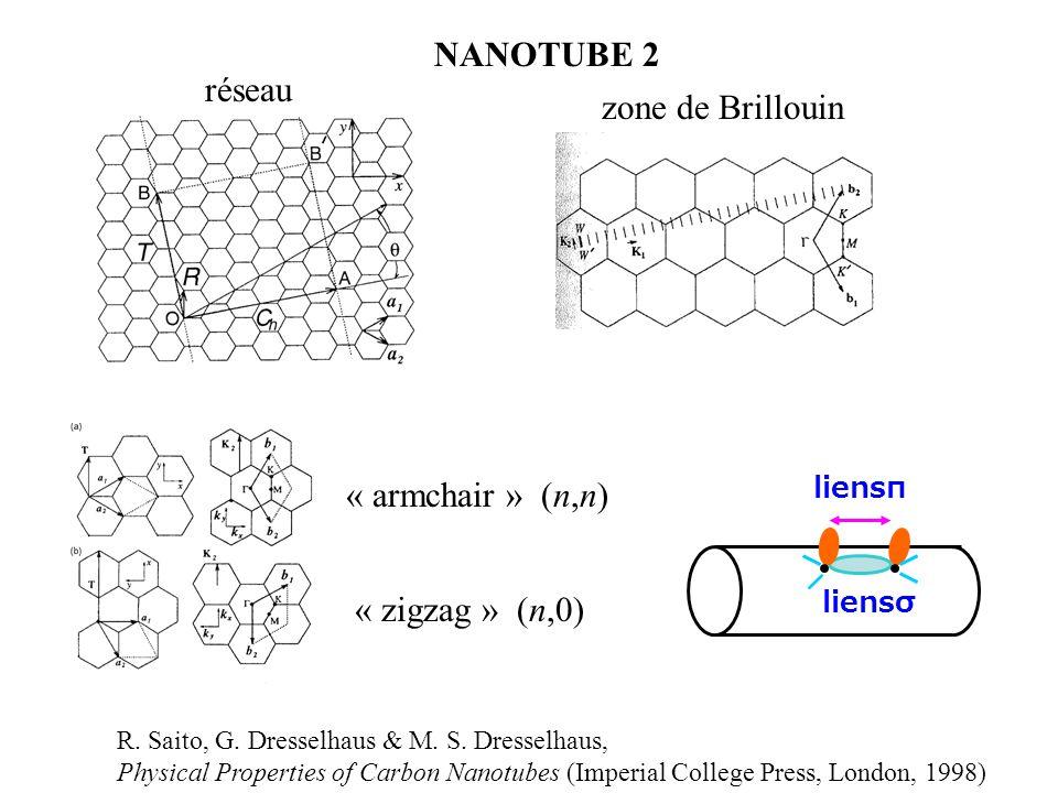 NANOTUBE 2 réseau zone de Brillouin « armchair » (n,n) « zigzag » (n,0) liensπ liensσ R. Saito, G. Dresselhaus & M. S. Dresselhaus, Physical Propertie