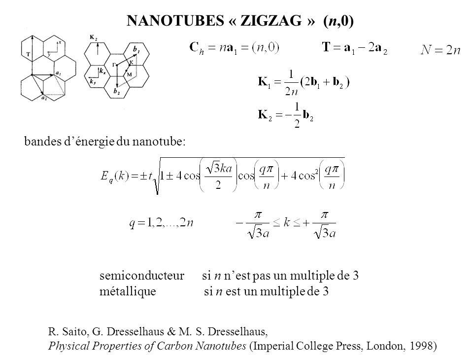R. Saito, G. Dresselhaus & M. S. Dresselhaus, Physical Properties of Carbon Nanotubes (Imperial College Press, London, 1998) bandes d'énergie du nanot