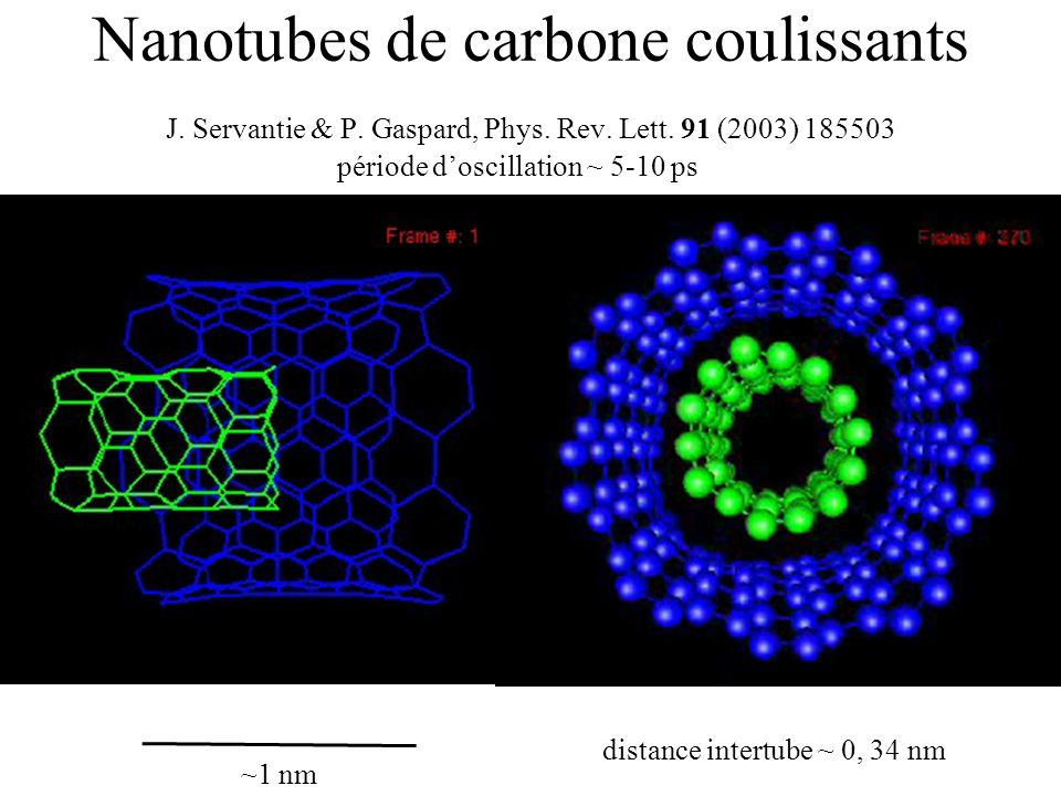 Nanotubes de carbone coulissants J. Servantie & P. Gaspard, Phys. Rev. Lett. 91 (2003) 185503 ~1 nm distance intertube ~ 0, 34 nm période d'oscillatio