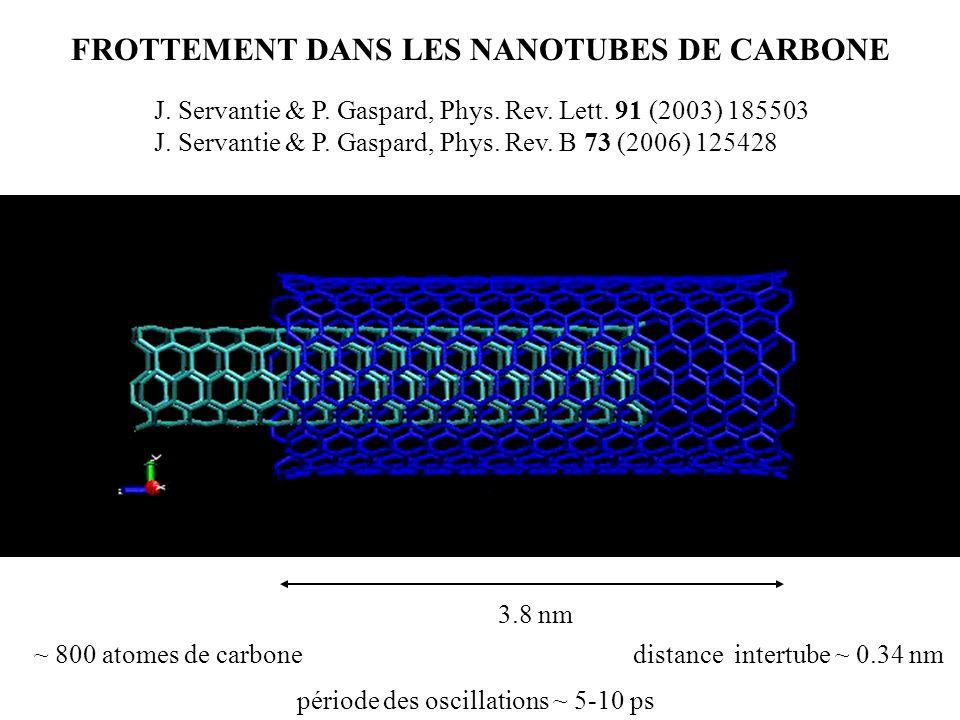 FROTTEMENT DANS LES NANOTUBES DE CARBONE 3.8 nm ~ 800 atomes de carbone distance intertube ~ 0.34 nm période des oscillations ~ 5-10 ps J. Servantie &