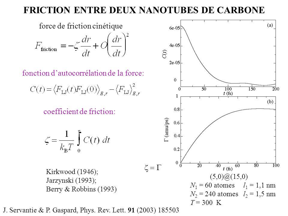 FRICTION ENTRE DEUX NANOTUBES DE CARBONE force de friction cinétique Kirkwood (1946); Jarzynski (1993); Berry & Robbins (1993) fonction d'autocorrélat