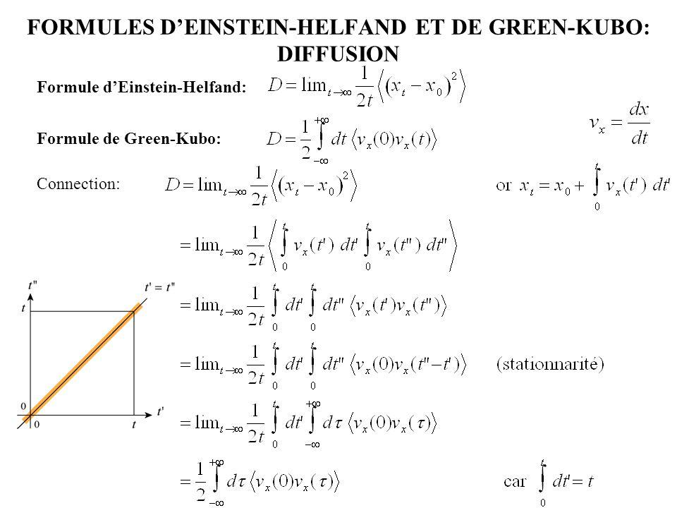 FORMULES D'EINSTEIN-HELFAND ET DE GREEN-KUBO: DIFFUSION 001 011101 111 Formule d'Einstein-Helfand: Formule de Green-Kubo: Connection: