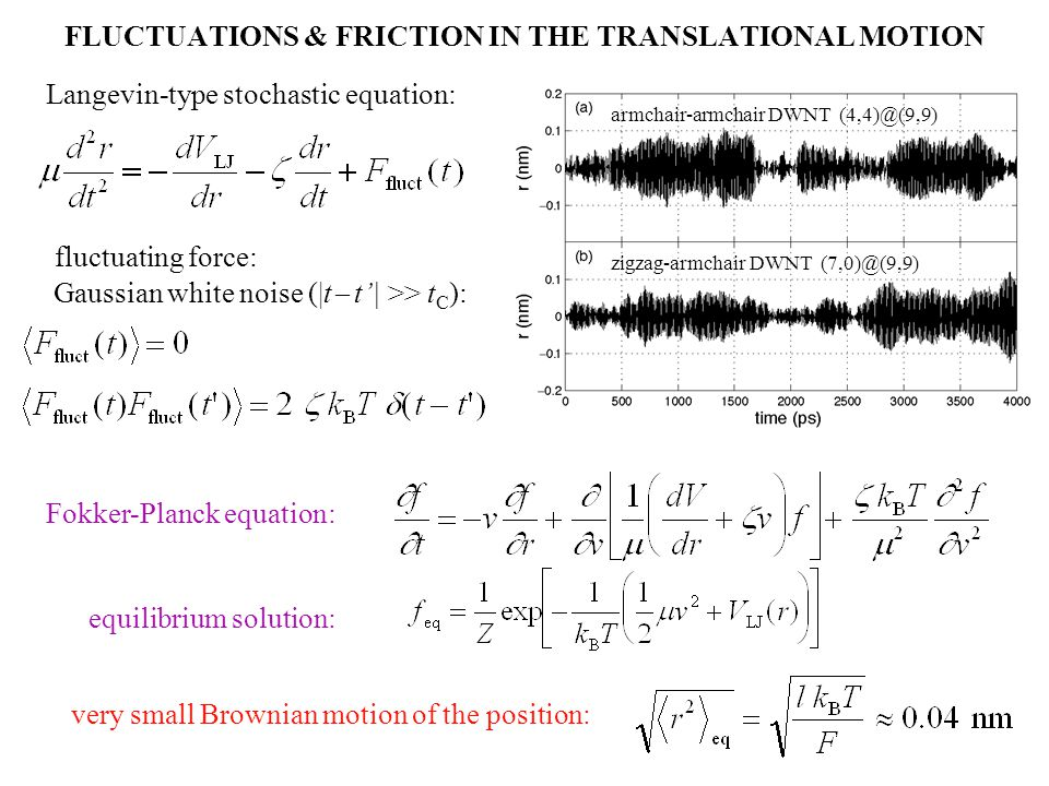 FLUCTUATIONS & FRICTION IN THE TRANSLATIONAL MOTION Langevin-type stochastic equation: fluctuating force: Gaussian white noise (|t  t'| >> t C ): Fo
