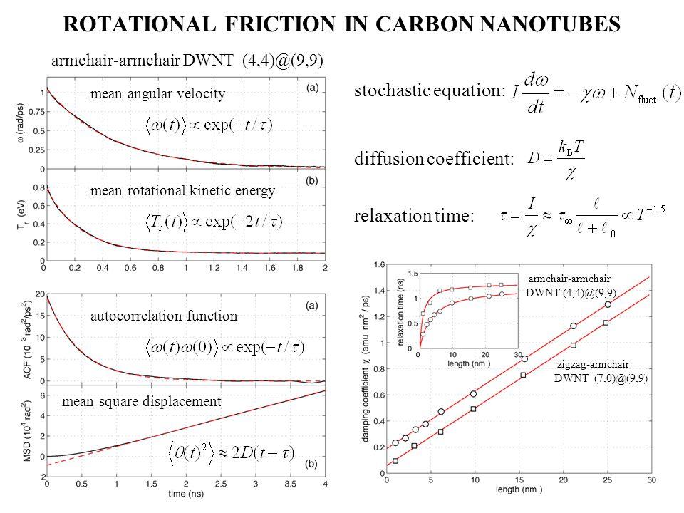 ROTATIONAL FRICTION IN CARBON NANOTUBES armchair-armchair DWNT (4,4)@(9,9) mean angular velocity mean rotational kinetic energy autocorrelation functi