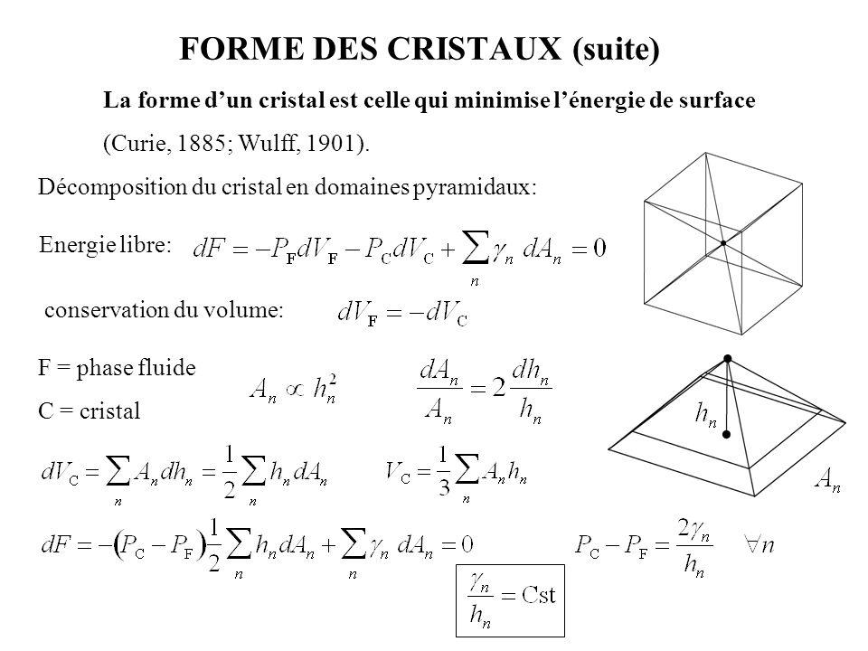 FORME DES CRISTAUX (suite) La forme d'un cristal est celle qui minimise l'énergie de surface (Curie, 1885; Wulff, 1901). Energie libre: F = phase flui